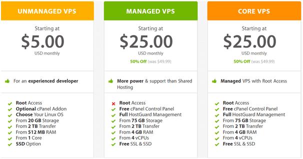 Vps-hosting-hosting