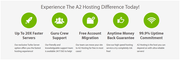 what-is-a2-hosting